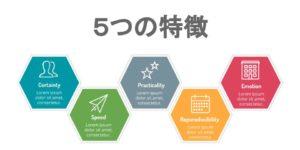 才能プロファイリング5つの特徴と考え方